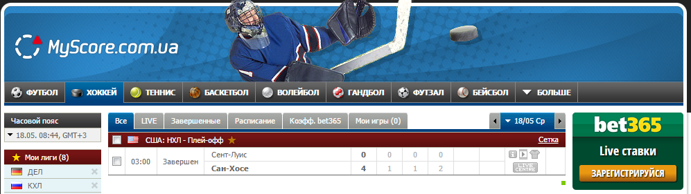 Hockey  Myscore